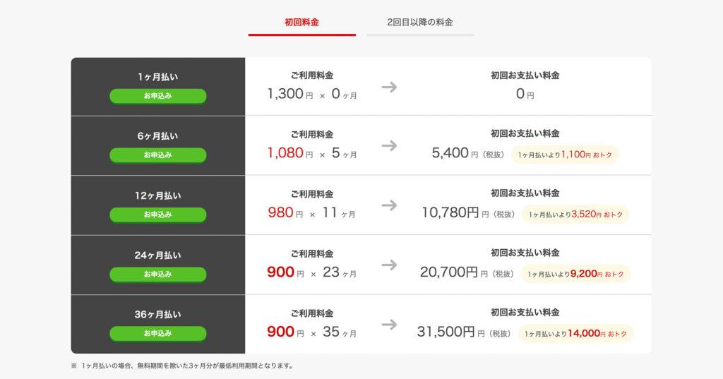 お名前.com価格表